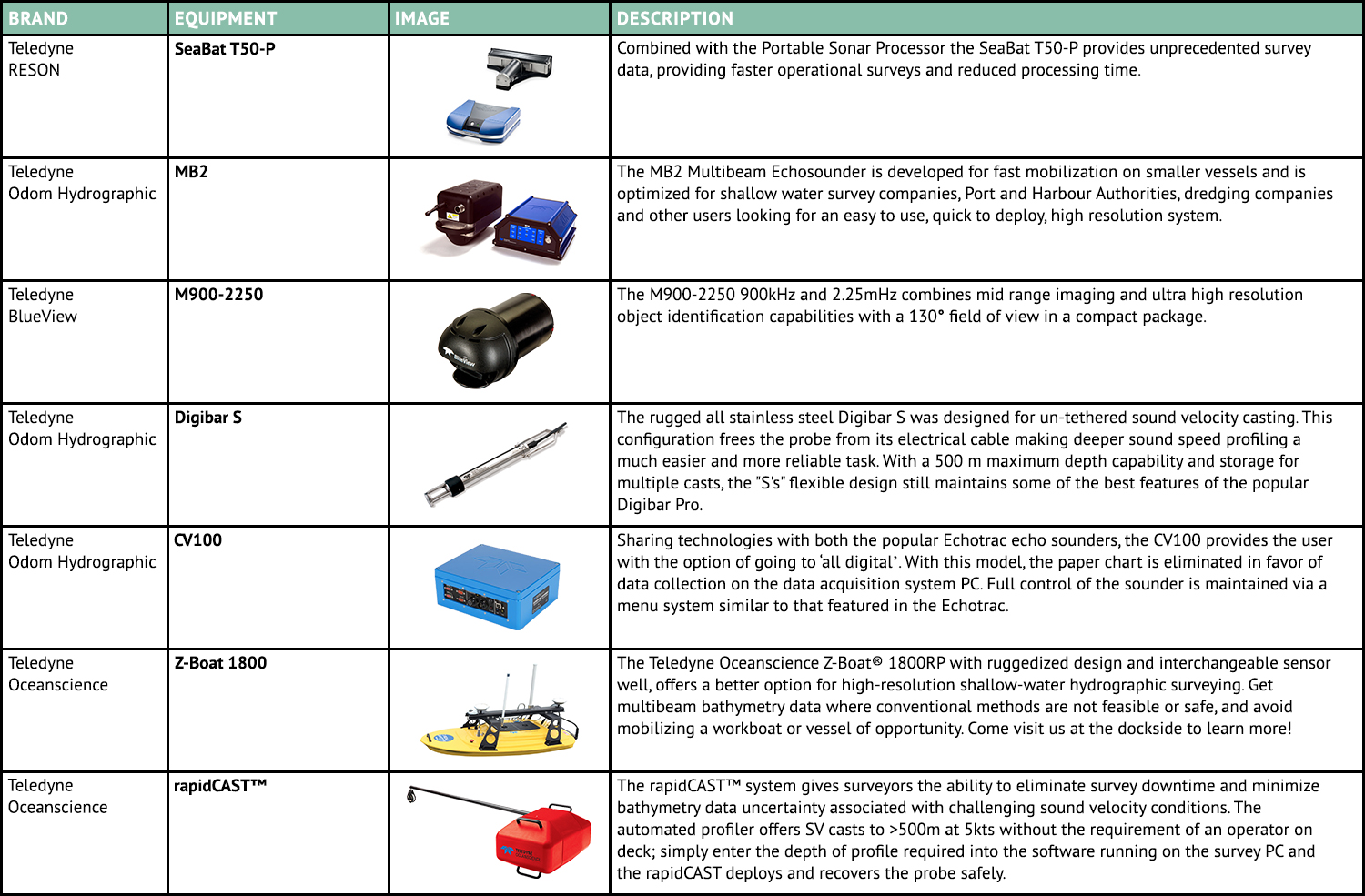 Allitems Thumbnails Inverter Wiring Diagram Saturnfans Photo Forums Display Products